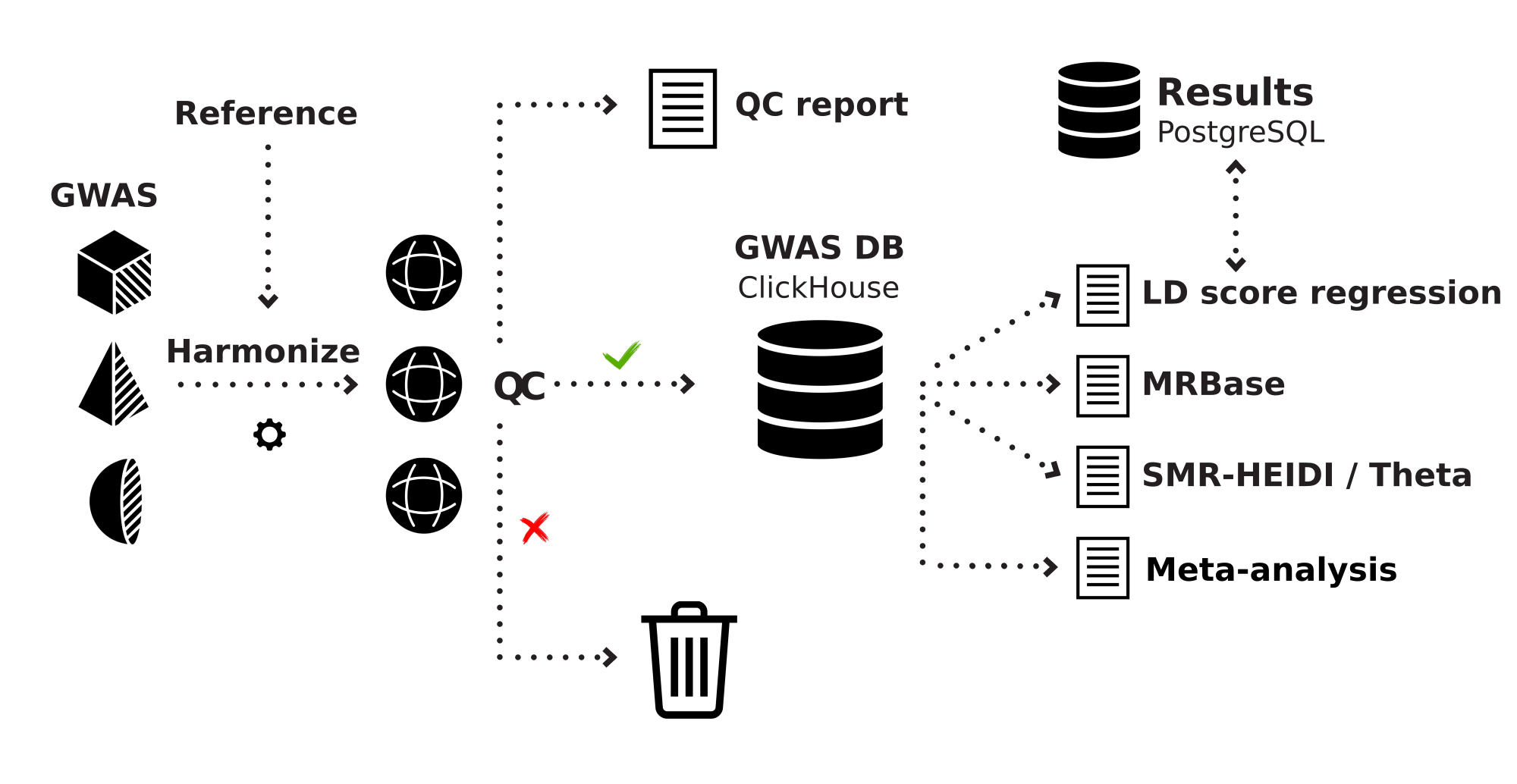 Schematic overview of the GWAS-MAP architecture